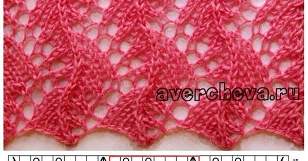 lace knitting pattern graph | Strikketistrikk | Pinterest ...: https://ru.pinterest.com/pin/193584483961743243/