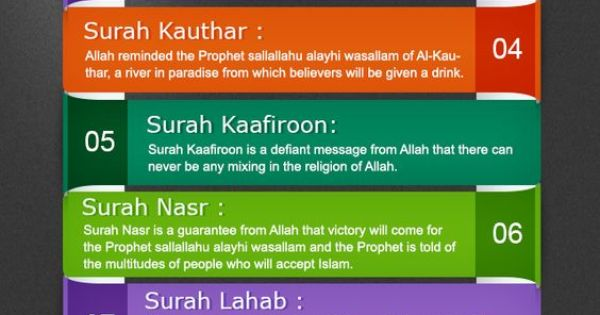last 10 surahs of quran pdf