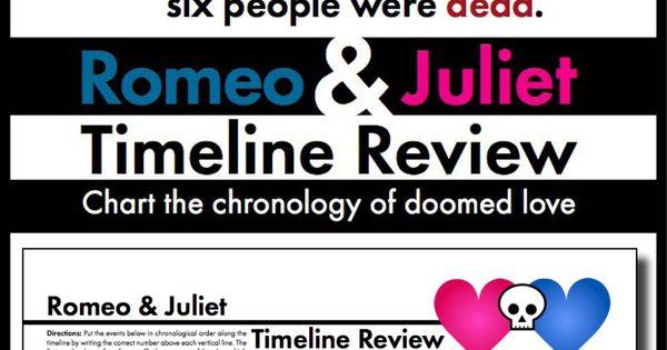 Romeo And Juliet Timeline Worksheet - Sharebrowse