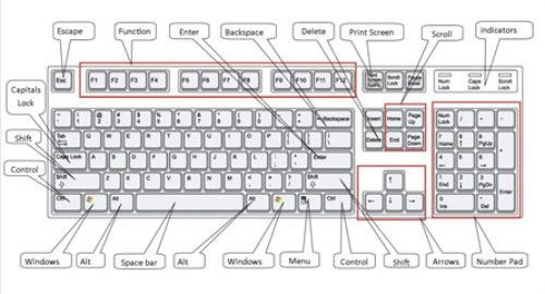 computer keyboard diagram computer keyboard diagram with labels computer keyboard  computer keyboard diagram with labels