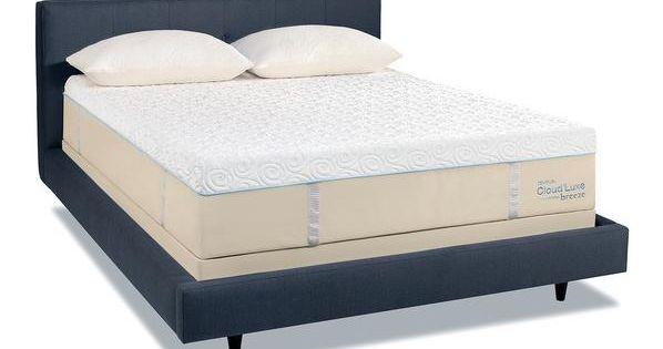 Tempur Pedic Vs Bob O Pedic Mattresses Reviewed Elite Rest Mattress Perfect Mattress Tempurpedic Bed Frame