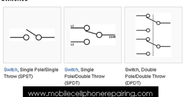 Circuit Symbol Of Switch Switch Single Pole Single Throw Spst Switch Single Pole Double Throw Spdt Cell Phone Comparison Electrical Symbols Phone Safe
