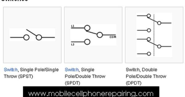 Circuit Symbol Of Switch  U2013 Switch  Single Pole  Single Throw  Spst   Switch  Single Pole  Double
