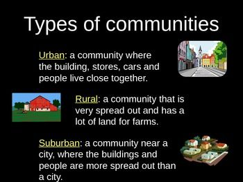 Urban Suburban And Rural Powerpoint Lesson With Graphic