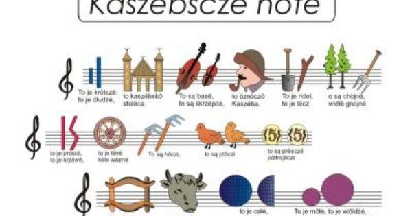 Plakat Kaszubskie Nuty A2 4696328183 Oficjalne Archiwum Allegro Comics Folk Mr