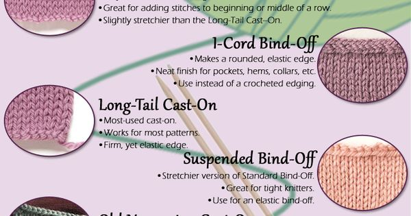 Knitting How To Bind Off Purlwise : Bind off knitting methods you need to know