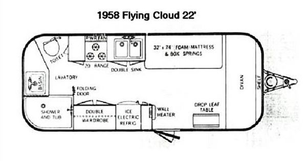 The Vintage Airstream Flying Cloud 22 Foot Travel Trailer