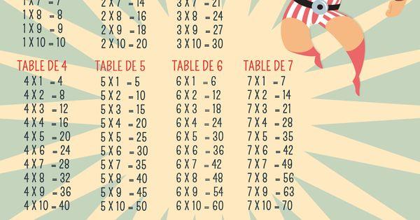 Tables de multiplication imprimer multiplication math - Table de multiplication a imprimer ...