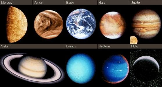 The 9 Planets Of The Solar System And Their Characteristics Names Of The Planets Planets Solar System
