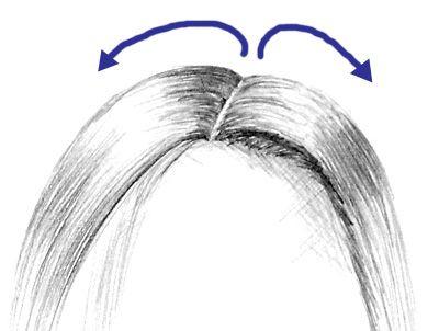 Haaransatz Zeichnen Haare Zeichnen Gesicht Zeichnen Lernen Gesichter Zeichnen