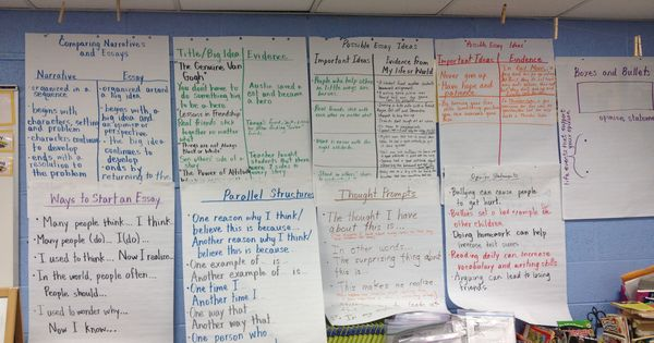 personal essay anchor charts in the classroom