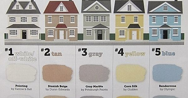 Miscellaneous What Is Most Popular Paint Colors: Most Popular Exterior House Colors.