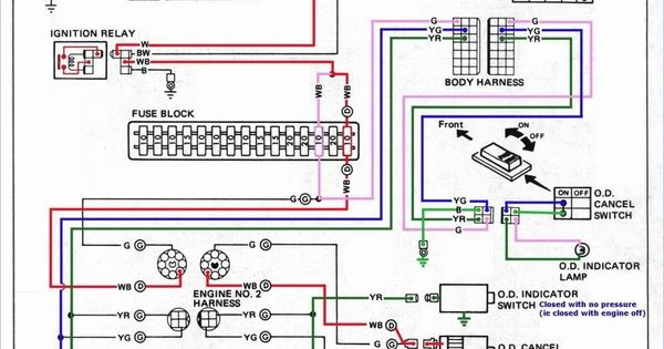 Wiring Diagram For A 1988 Club Car In 2020 Electrical Wiring Diagram House Wiring Trailer Wiring Diagram