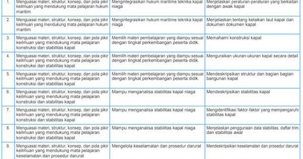 Image Result For Konstruksi Dan Stabilitas Kapal Pdf
