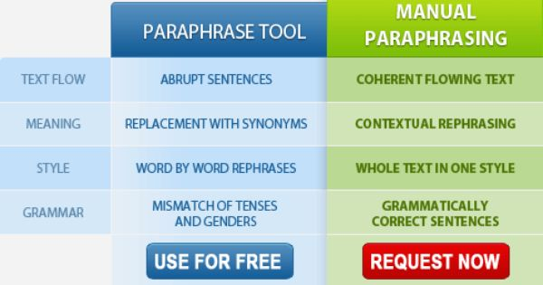 Paraphrasetool Net I Your Go To Site For All The Paraphrase Tool Service You Need Toda Sentence Correction Thing Come Poem Poetry