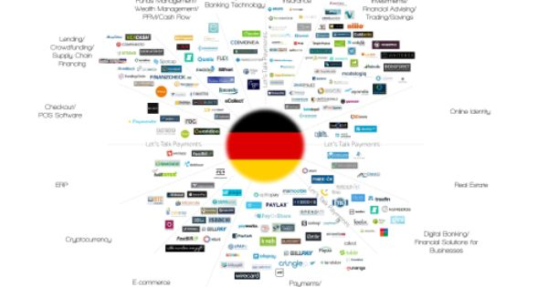 Germany S Fintech Ecosystem A Wheel In The European Innovation
