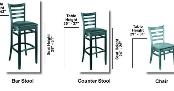 Standard Table Heights Bar Stools Bar Height Stools Bar Stool