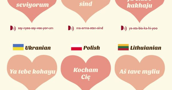 No matter where in the world you celebrate Valentine's Day, this infographic has got you covered on how to tell someone how you feel!