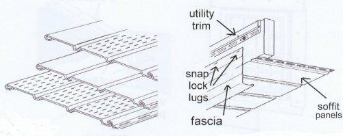Vinyl Siding Installation Instructions For Eaves And Soffit Installations Vinyl Siding Installation Installing Siding Vinyl Siding