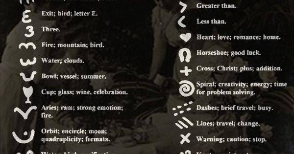 How to do a Tea leaf reading (aka Tasseomancy or Tasseography) Follow
