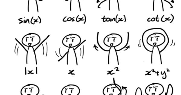 Math humor dance moves!