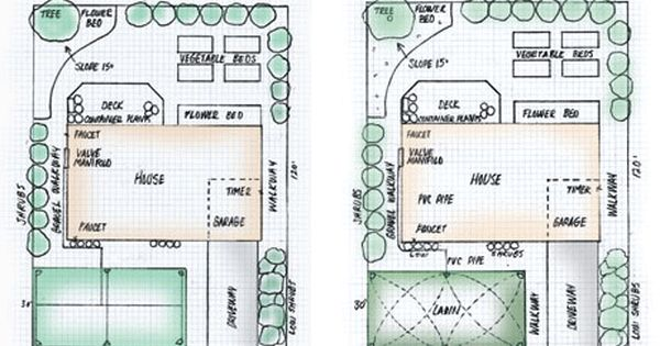 Planning A Sprinkler System Hometips Sprinkler System Design Sprinkler System Diy Sprinkler System