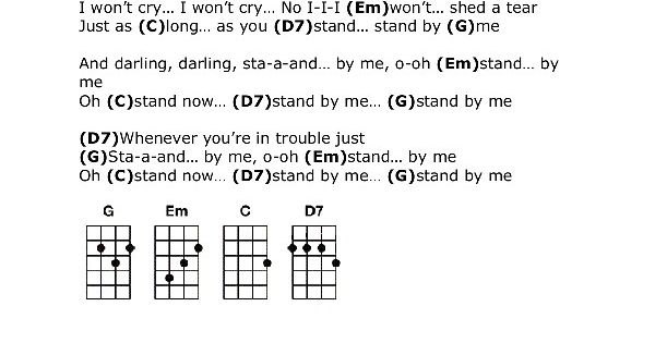 Me ukulele chords ukulele pinterest ukulele chords and ukulele