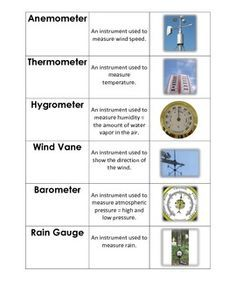 Weather Instrument Matching Cards Teaching Weather Weather Instruments Weather Science
