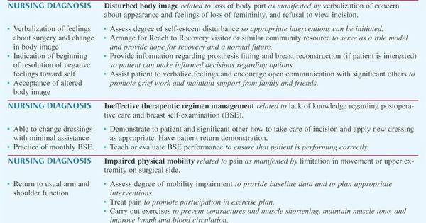 hesi rn case study osteoporosis