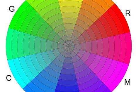 Quot Yurmby Wheel Yellow Red Magenta Blue Cyan And Green
