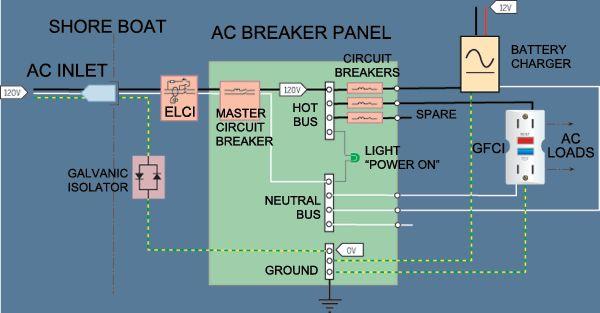 Boat Shore Power Wiring Diagram Wiring Schematic Diagram