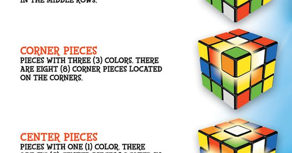 how to fix the rubix cube step by step