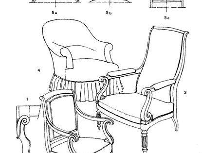 Histoire du meuble style restauration de 1830 1848 for Histoire du meuble