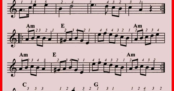 Image Result For Music Theory On Keyboard
