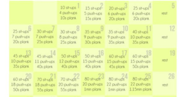 Fab Ab February. 30 day ab challenge. Ouuchhhh