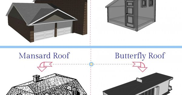 Roof Styles Materials And Pitch Info Graphics To Show
