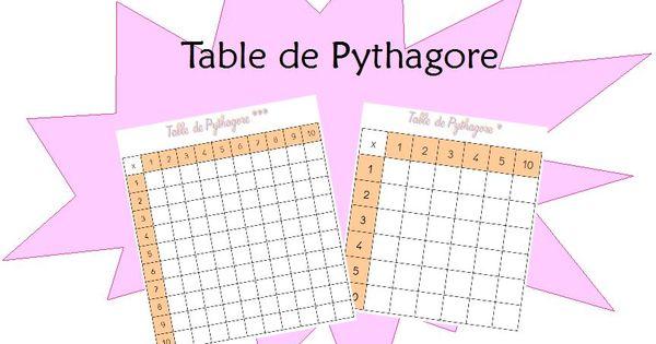 Tables de pythagore pour travailler en ateliers et en - Table de pythagore montessori ...