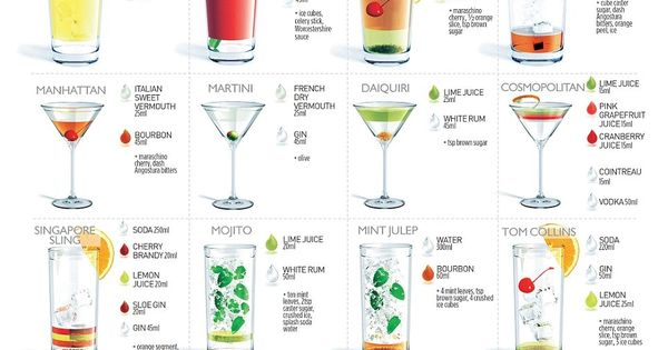 It 39 s happy hour again the 20 most popular cocktails for Names of mix drinks