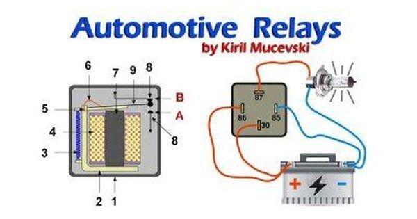 Automotive Relays Fundamentals And Testing Kiril Mucevski Linkedin Branchement Electrique Electricite Electrique