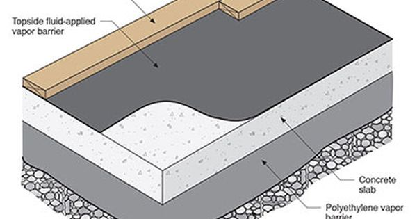 If You Don T Have A Low Water Concrete Or If You Don T Have An Effective Vapor Barrier And Capillary Break Install A Walking The Plank Epoxies Low Water
