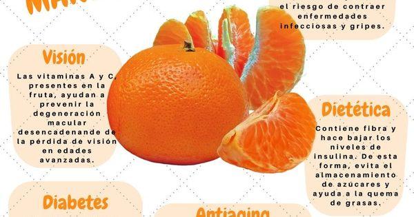 Propiedades De La Clementina Y Diferencias Con Mandarina Frutas Y Verduras Beneficios Beneficios De Alimentos Beneficios De La Fruta