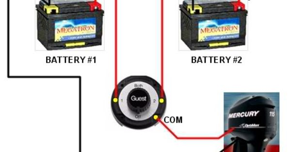 Scout Com Front Page Boat Wiring Boat Battery Boat