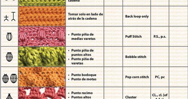 Abreviaturas Puntos Crochet en Español e Inglés http ...