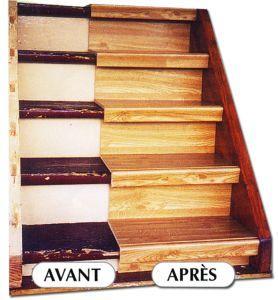 Renovation Escalier Bois Comment Renover Son Escalier Renovation Escalier Bois Escalier Bois Escalier Peint