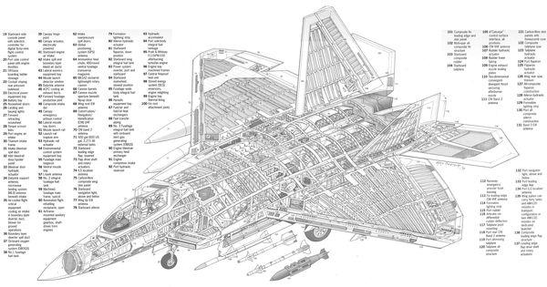 LockheedMartin    F   22A Raptor   Aerospace cutaways and    diagrams      Pinterest   Aircraft  Aviation