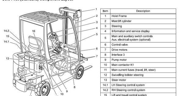 jungheinrich electric lift truck efg 316 k  ac  efg 318 k