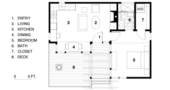 Big Little House Hopkins Studio Architects Exterior Of