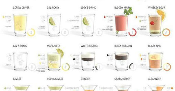How to mix cocktails