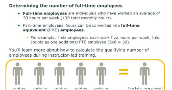 Employers Should Read This Full Time Equivalent Five Hours