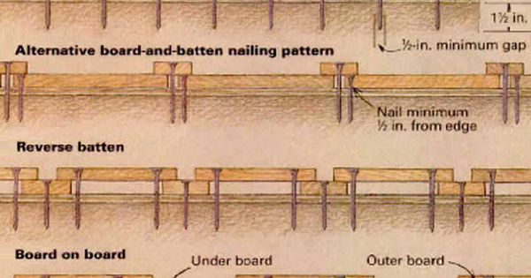 Board And Batten Suits Tiny Houses Board And Batten Siding Board And Batten